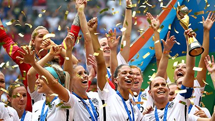 Der ultimative Guide zur Frauen-WM   Erfahre be...